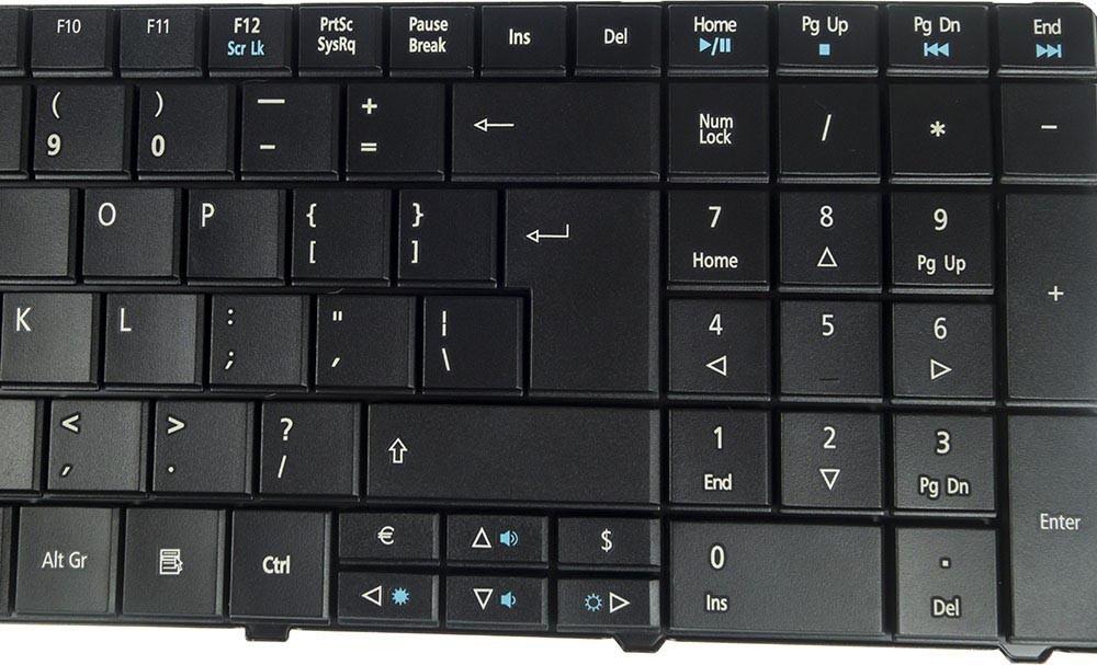 Green Cell tangentbord för Acer Aspire E1-732G
