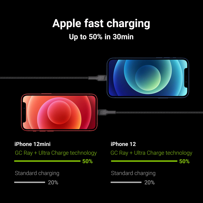 Kabel Przewód GC Ray USB - Lightning 200cm z białym podświetleniem LED, szybkie ładowanie Apple 2.4A